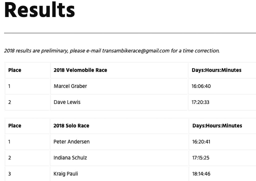 Trans Am Results 2018 Marcel Graber