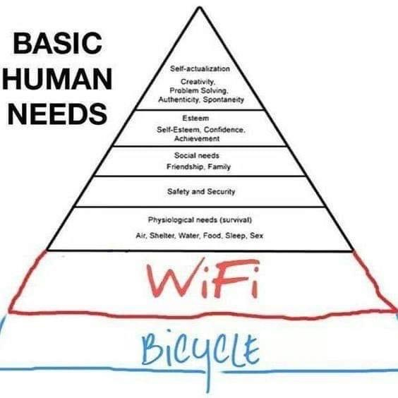 Cycling Fun Basic Human Needs