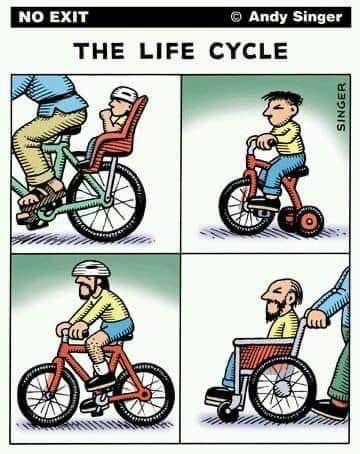 Cycling Fun Life Cycle